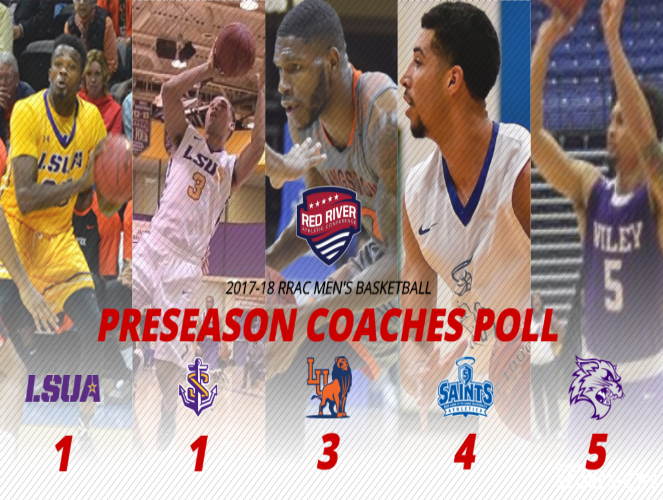 Photo for LSUA and LSUS tie for top spot in 2017-18 RRAC men's basketball preseason poll